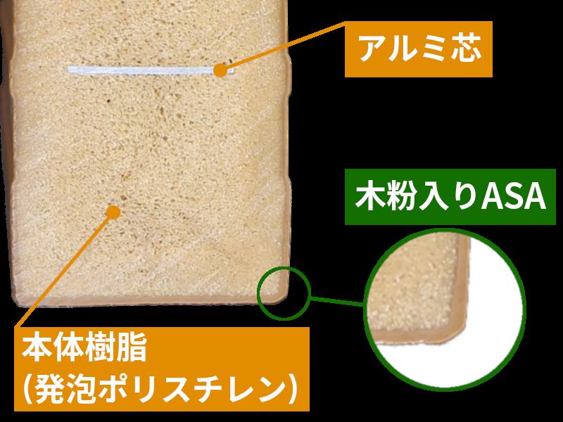 合成木材の断面形状
