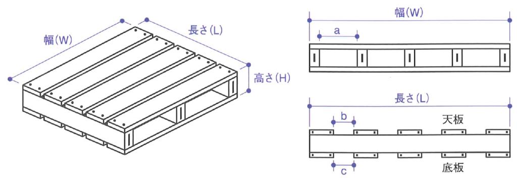 樹脂パレット寸法図