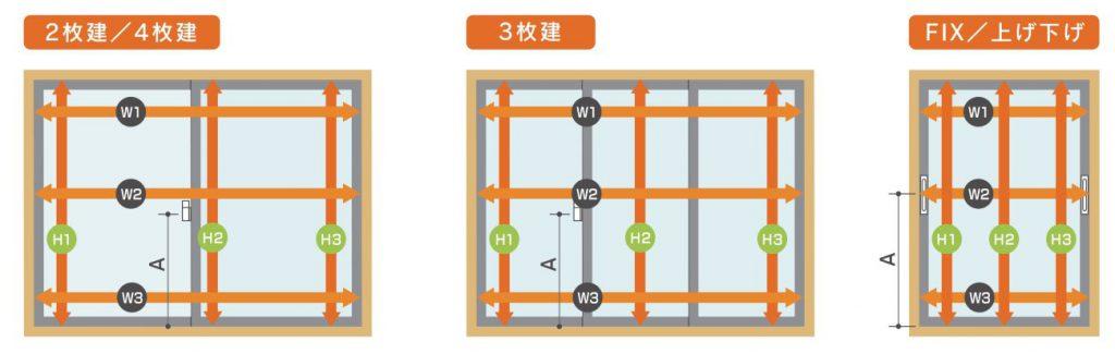 楽窓Ⅱ 採寸方法