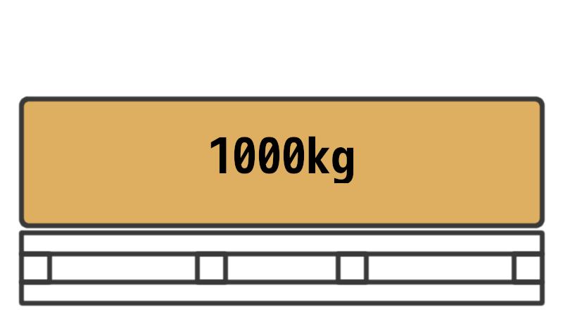 均一な重さ(面荷重)